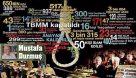 Emperyalizm ve Eylül askeri darbeleri: 11 Eylül 1973 Şili ve 12 Eylül 1980 Türkiye – Mustafa Durmuş